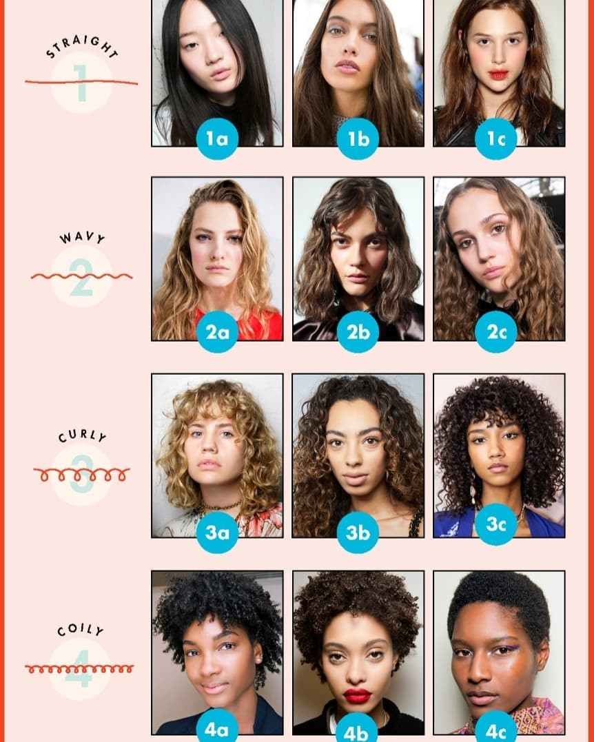 hair types by structure
